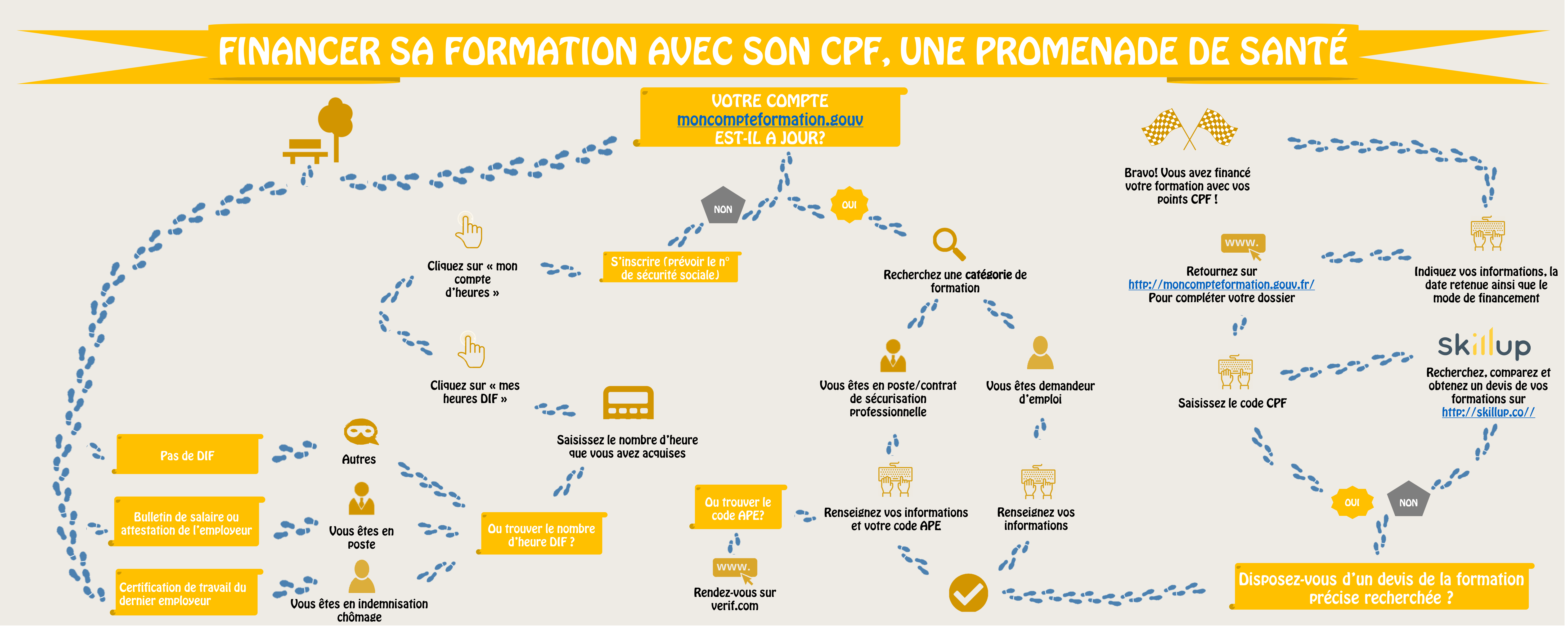 financer sa formation avec son cpf