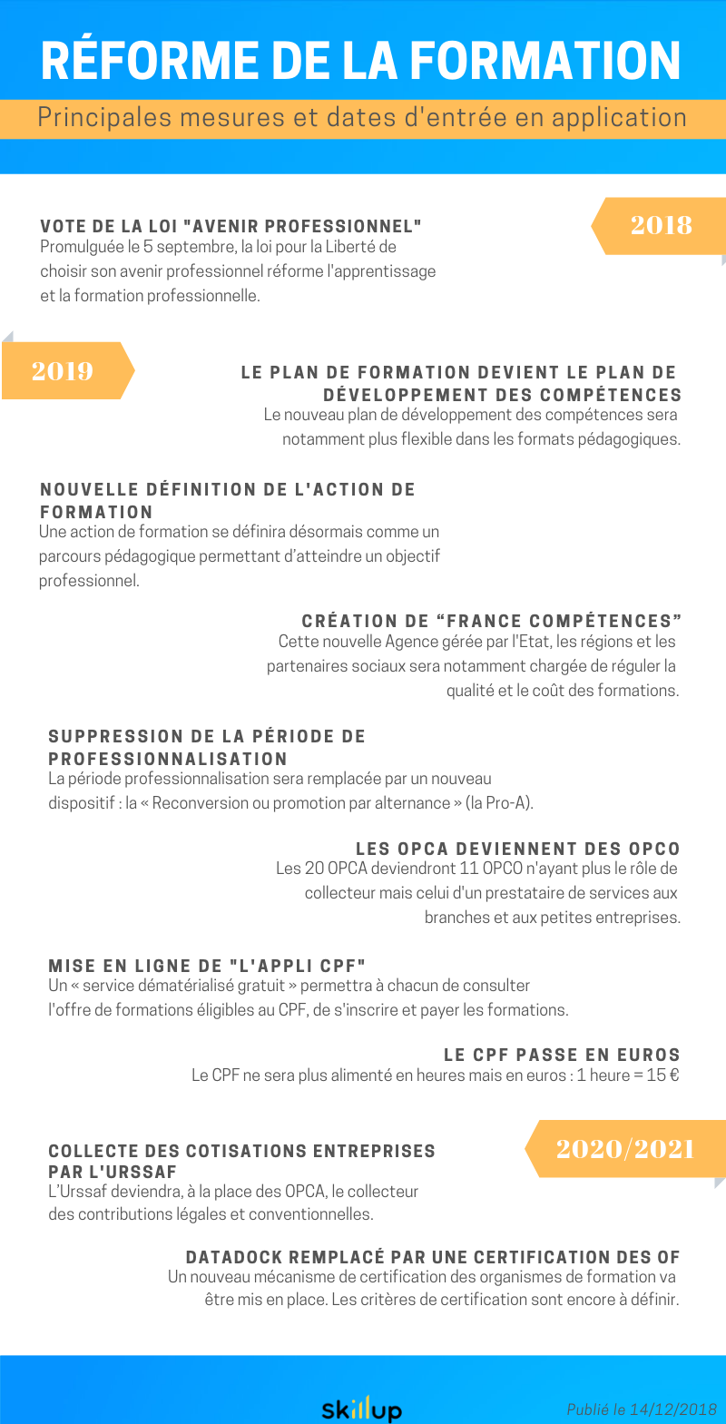Infographie-reforme-by-skillup-1